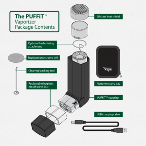 Puffit Diagramm